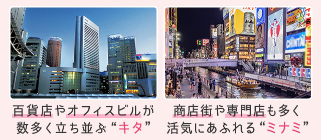 大阪府の地域情報・特色